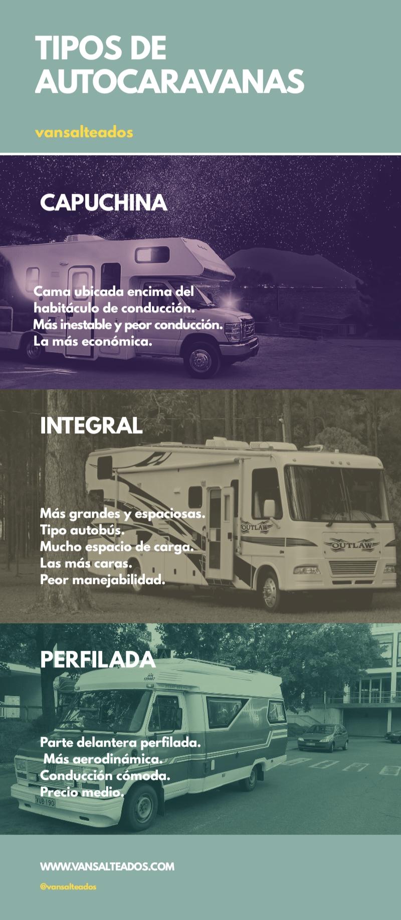 Tipos de autocaravana infografía