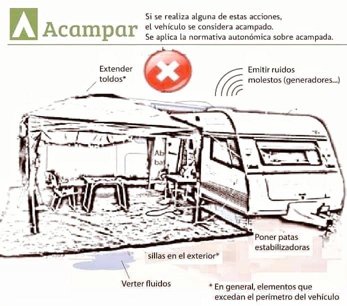 Infografía sobre Acampar con autocaravana