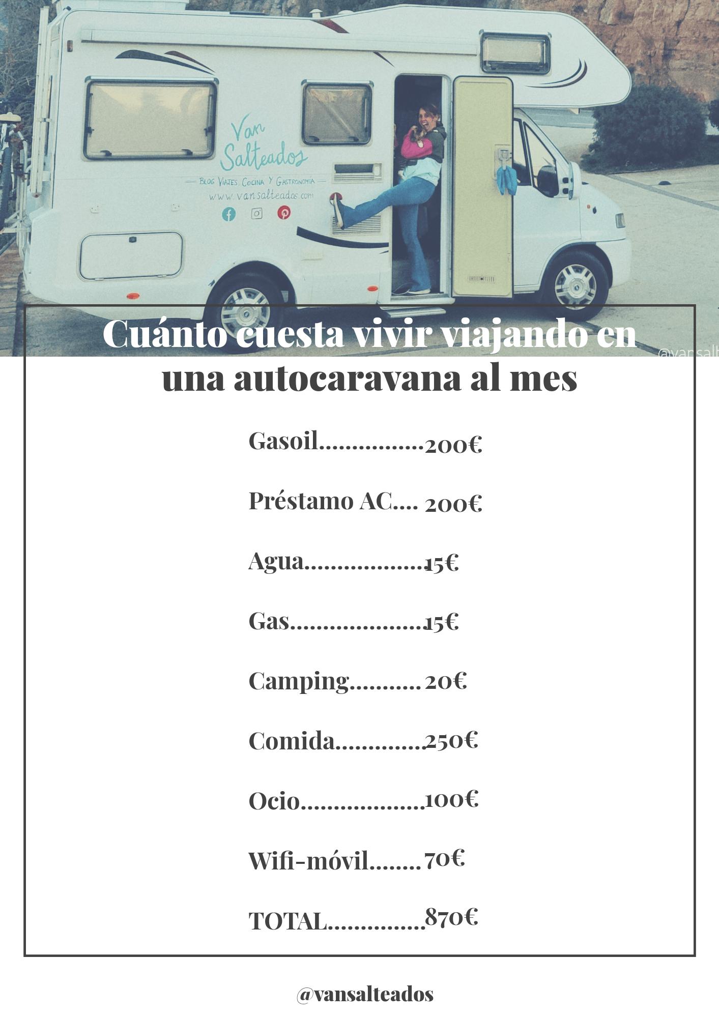 Cuánto cuesta vivir viajando una autocaravana al mes